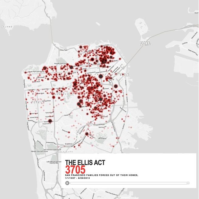 Ellis Act