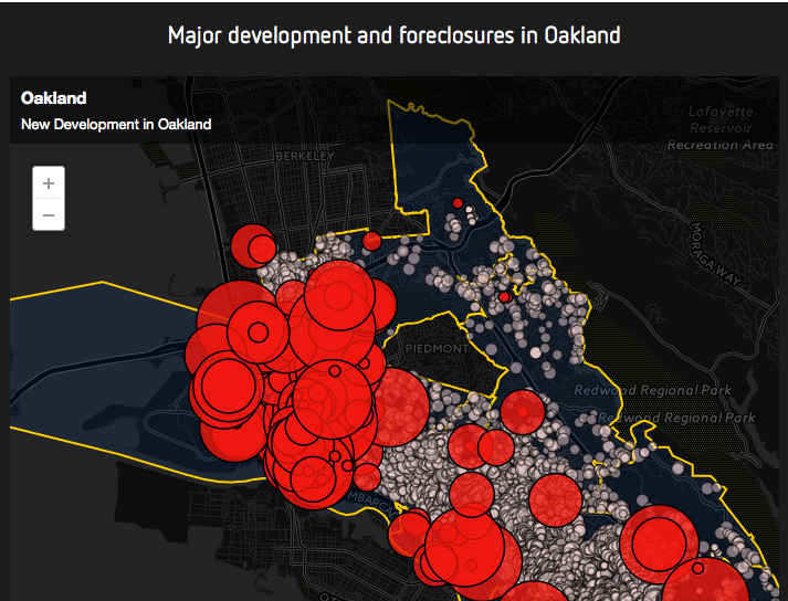 Development and Foreclosures in Oakland
